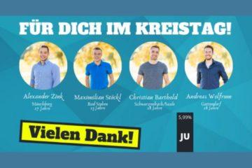 Junge Union Hof-Land Wahlergebnis Kreistag